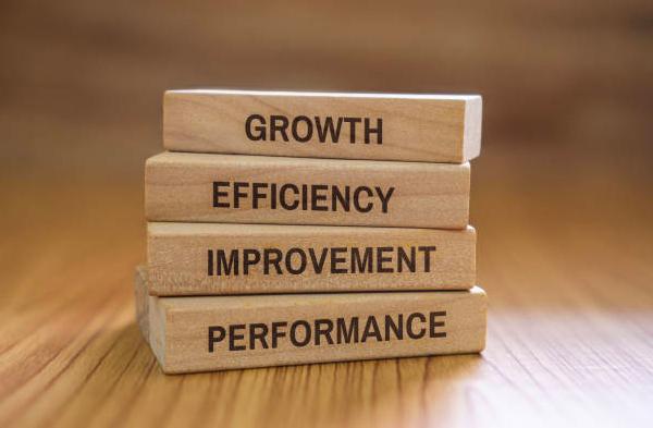 Performance building blocks